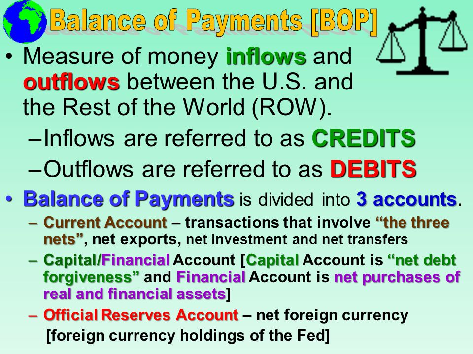 Balance of Payments [BOP]